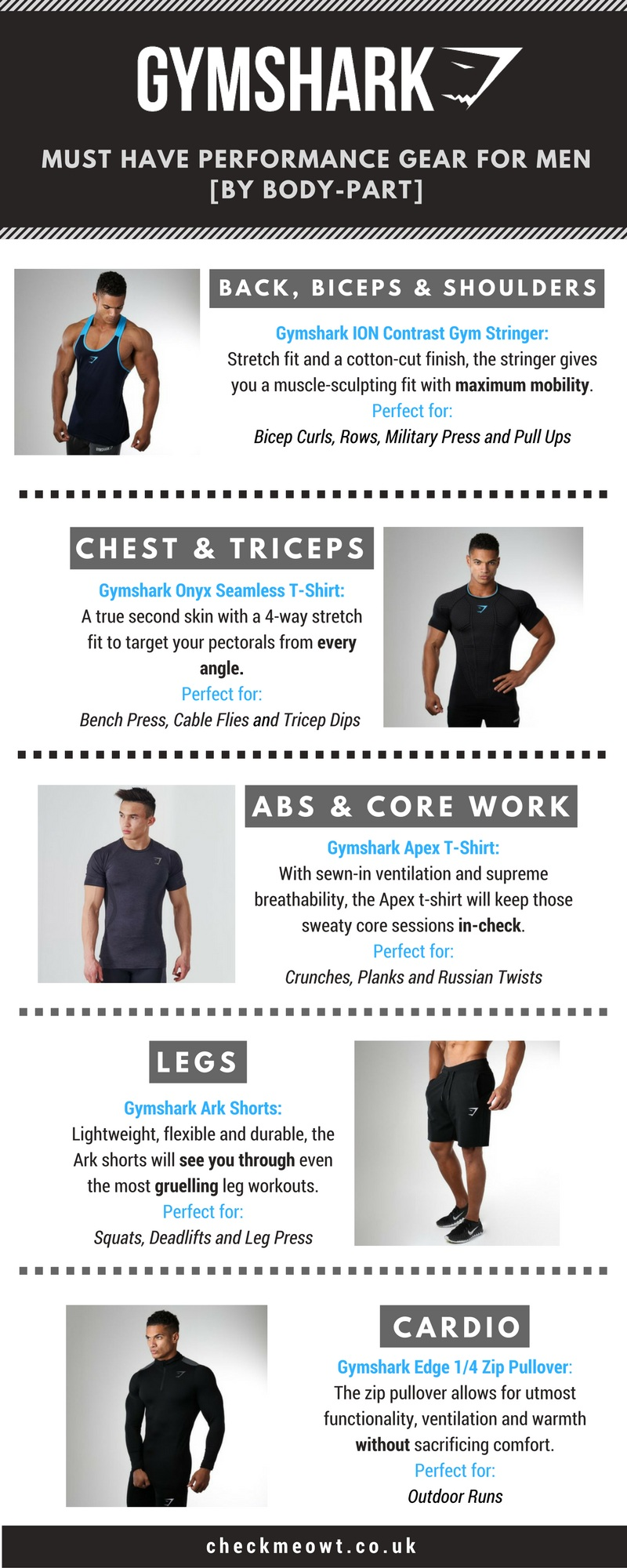 Gymshark-Infographic-Mens-Performance-Gear 1